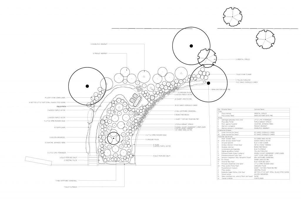 Landscape Design Woodbury