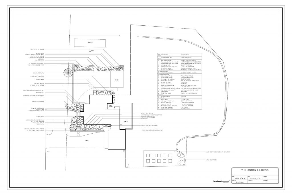 Landscape design Brookfield